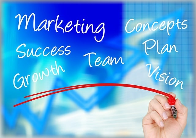 Words Marketing Team Succes
