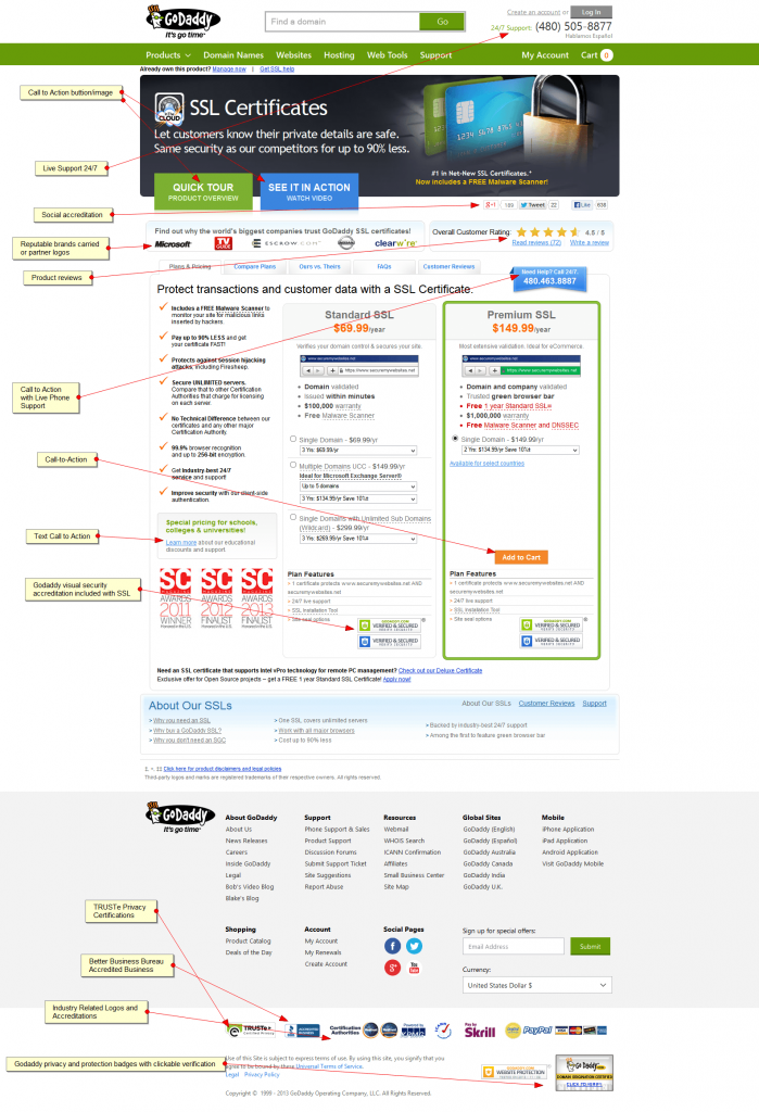 Godaddy ecommerce icons and visual accreditations