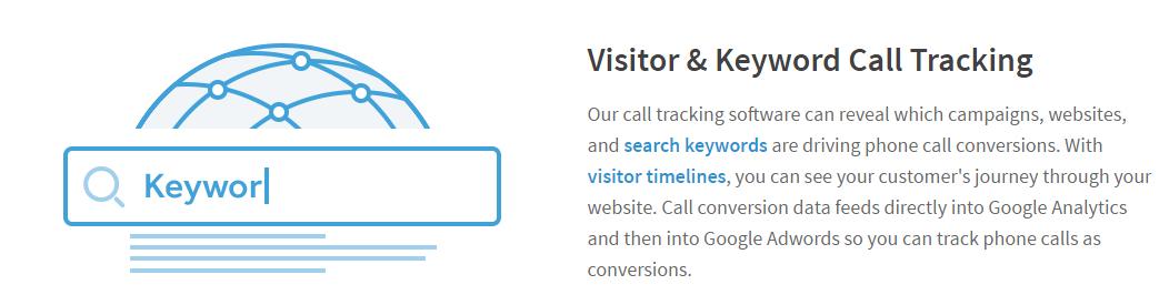 Callrail for online marketing (1)